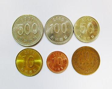 韓国 通貨 単位