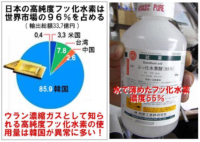 フッ 化 水素 酸 事故