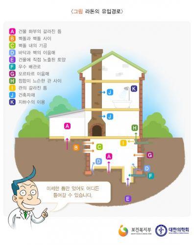 韓国」 放射性物質ラドンの恐怖・ベッド、枕、ナプキン、住宅まで ...